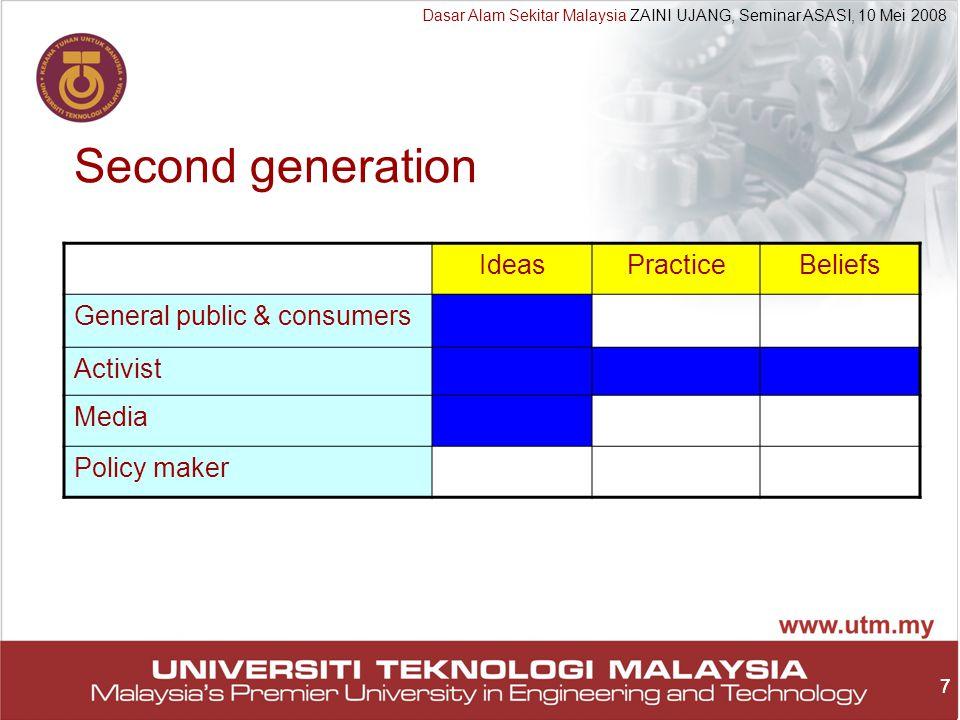 7 Dasar Alam Sekitar Malaysia ZAINI UJANG, Seminar ASASI, 10 Mei 2008 7 Second generation IdeasPracticeBeliefs General public & consumers Activist Media Policy maker