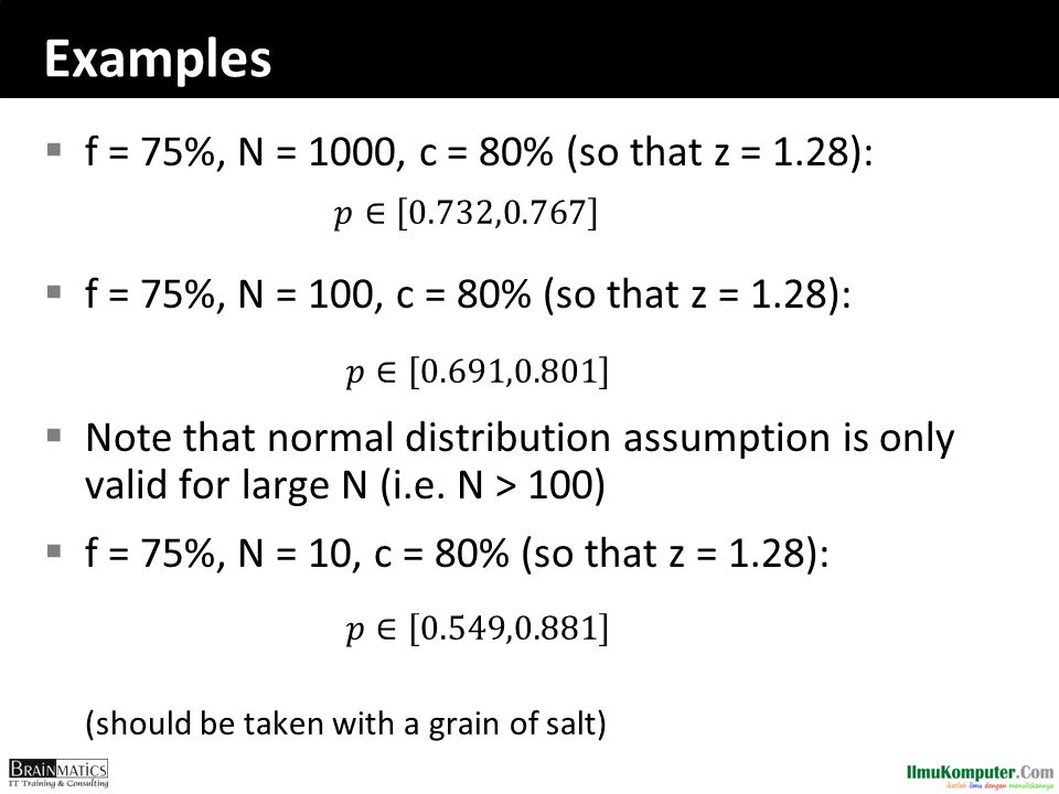 Examples  f = 75%, N = 1000, c = 80% (so that z = 1.28):  f = 75%, N = 100, c = 80% (so that z = 1.28):  Note that normal distribution assumption is only valid for large N (i.e.