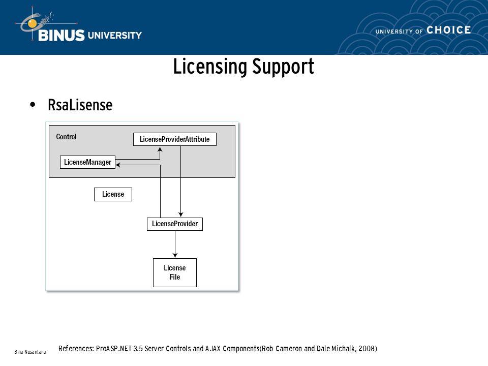 Licensing Support RsaLisense Bina Nusantara References: ProASP.NET 3.5 Server Controls and AJAX Components(Rob Cameron and Dale Michalk, 2008)