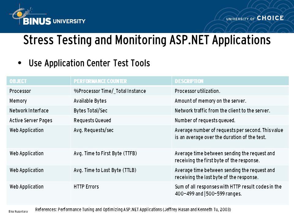 Stress Testing and Monitoring ASP.NET Applications Use Application Center Test Tools Bina Nusantara References: Performance Tuning and Optimizing ASP.