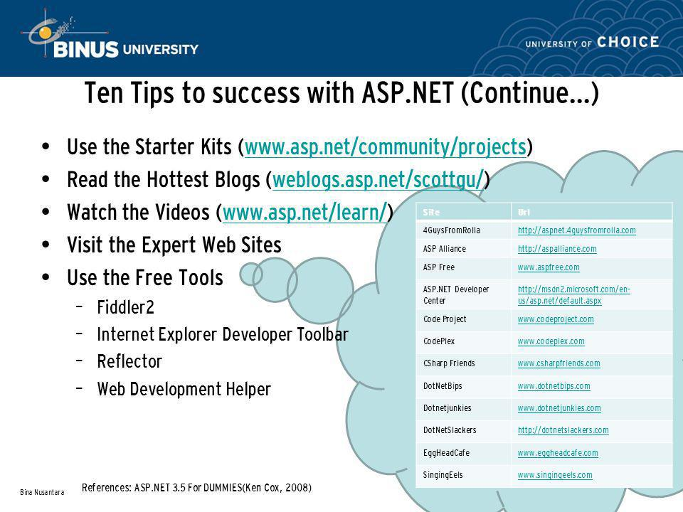 Ten Tips to success with ASP.NET (Continue…) Use the Starter Kits (  Read the Hottest Blogs (weblogs.asp.net/scottgu/)weblogs.asp.net/scottgu/ Watch the Videos (  Visit the Expert Web Sites Use the Free Tools – Fiddler2 – Internet Explorer Developer Toolbar – Reflector – Web Development Helper Bina Nusantara References: ASP.NET 3.5 For DUMMIES(Ken Cox, 2008) SiteUrl 4GuysFromRollahttp://aspnet.4guysfromrolla.com ASP Alliancehttp://aspalliance.com ASP Freewww.aspfree.com ASP.NET Developer Center   us/asp.net/default.aspx Code Projectwww.codeproject.com CodePlexwww.codeplex.com CSharp Friendswww.csharpfriends.com DotNetBipswww.dotnetbips.com Dotnetjunkieswww.dotnetjunkies.com DotNetSlackershttp://dotnetslackers.com EggHeadCafewww.eggheadcafe.com SingingEelswww.singingeels.com