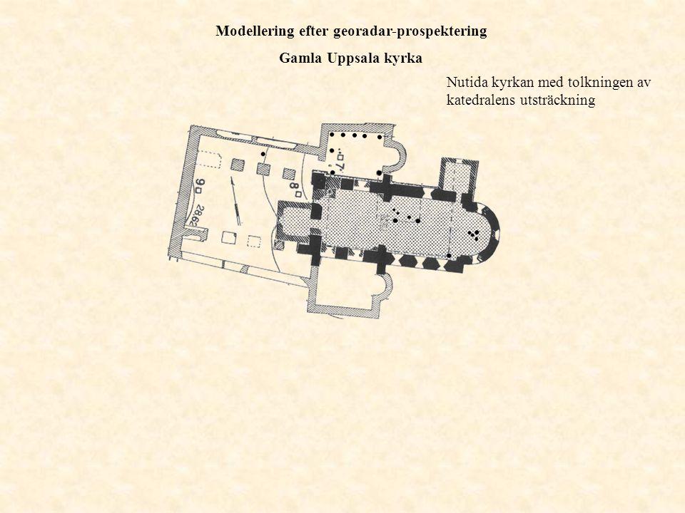 Nutida kyrkan med tolkningen av katedralens utsträckning Modellering efter georadar-prospektering Gamla Uppsala kyrka