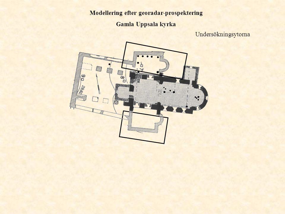 Undersökningsytorna Modellering efter georadar-prospektering Gamla Uppsala kyrka