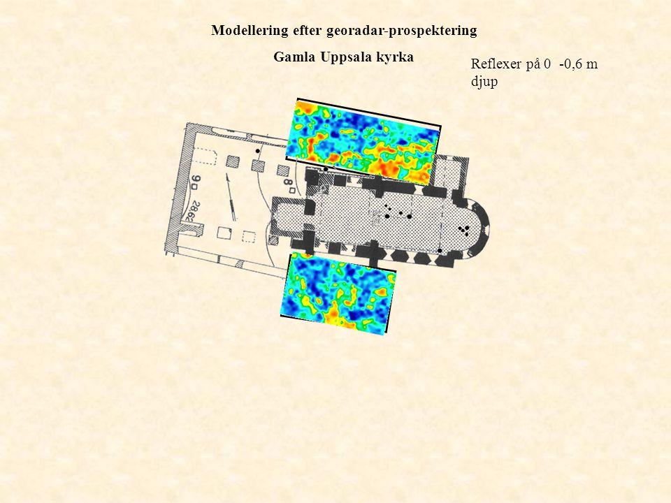 Reflexer på 0 -0,6 m djup Modellering efter georadar-prospektering Gamla Uppsala kyrka
