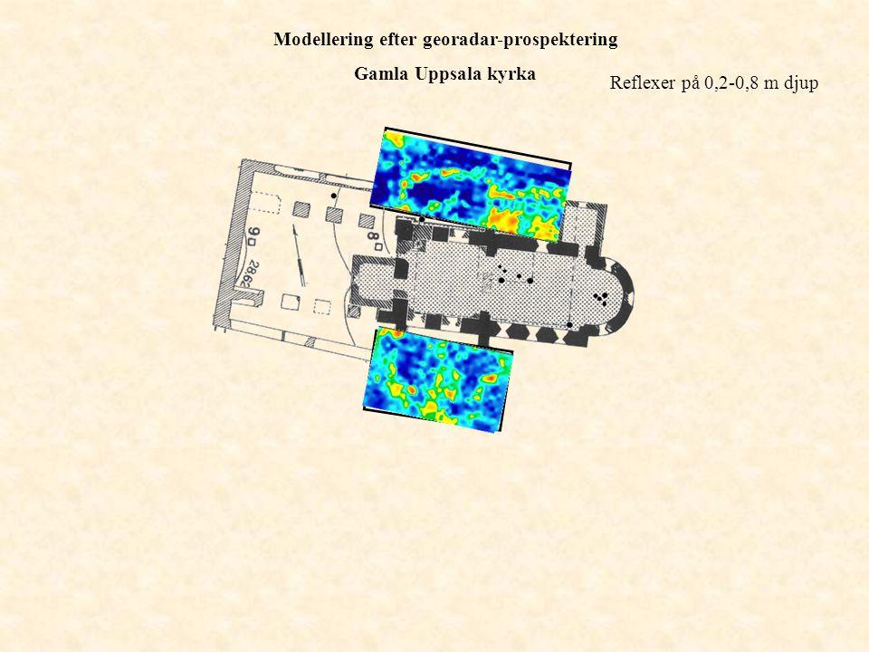 Reflexer på 0,2-0,8 m djup Modellering efter georadar-prospektering Gamla Uppsala kyrka