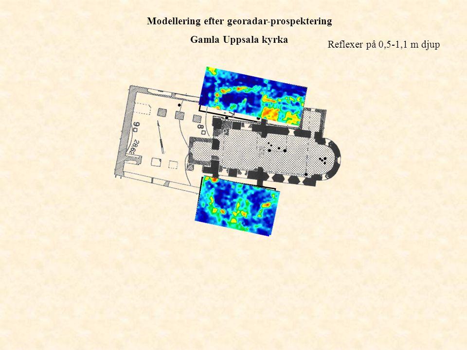 Reflexer på 0,5-1,1 m djup Modellering efter georadar-prospektering Gamla Uppsala kyrka