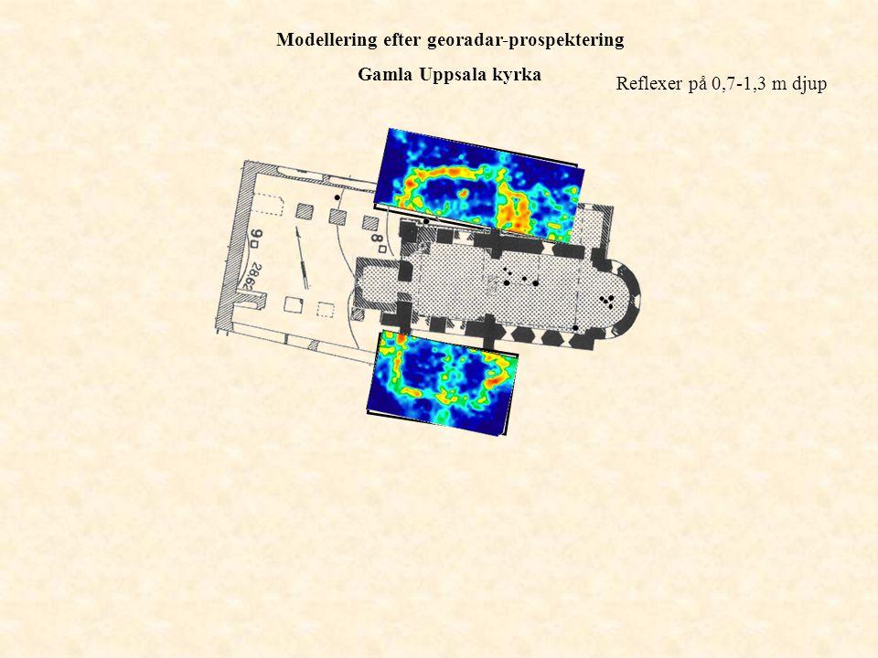 Reflexer på 0,7-1,3 m djup Modellering efter georadar-prospektering Gamla Uppsala kyrka