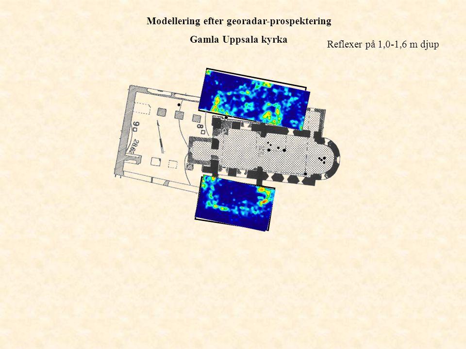 Reflexer på 1,0-1,6 m djup Modellering efter georadar-prospektering Gamla Uppsala kyrka