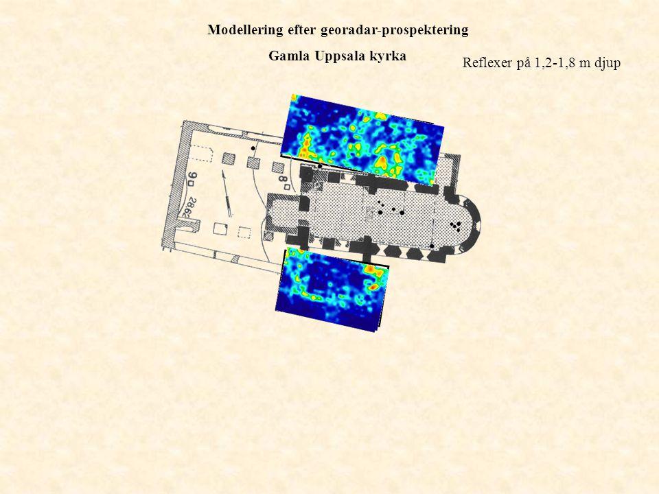 Reflexer på 1,2-1,8 m djup Modellering efter georadar-prospektering Gamla Uppsala kyrka