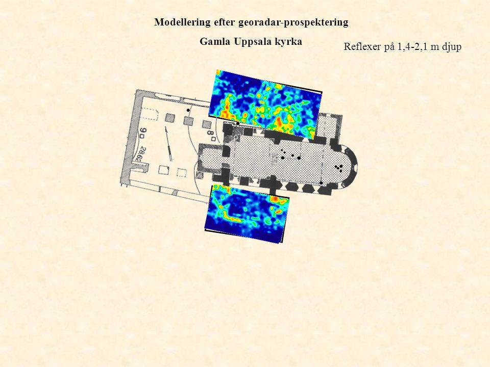 Reflexer på 1,4-2,1 m djup Modellering efter georadar-prospektering Gamla Uppsala kyrka