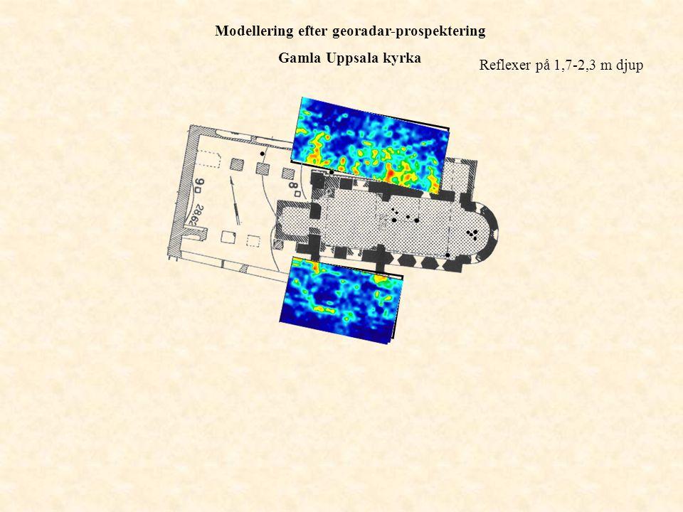 Reflexer på 1,7-2,3 m djup Modellering efter georadar-prospektering Gamla Uppsala kyrka