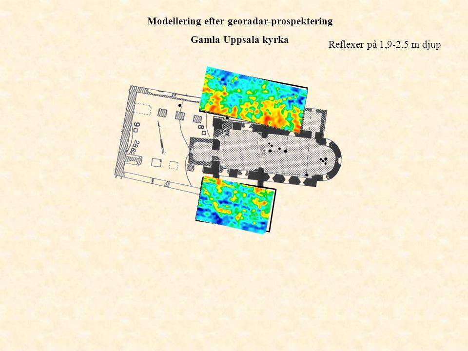 Reflexer på 1,9-2,5 m djup Modellering efter georadar-prospektering Gamla Uppsala kyrka
