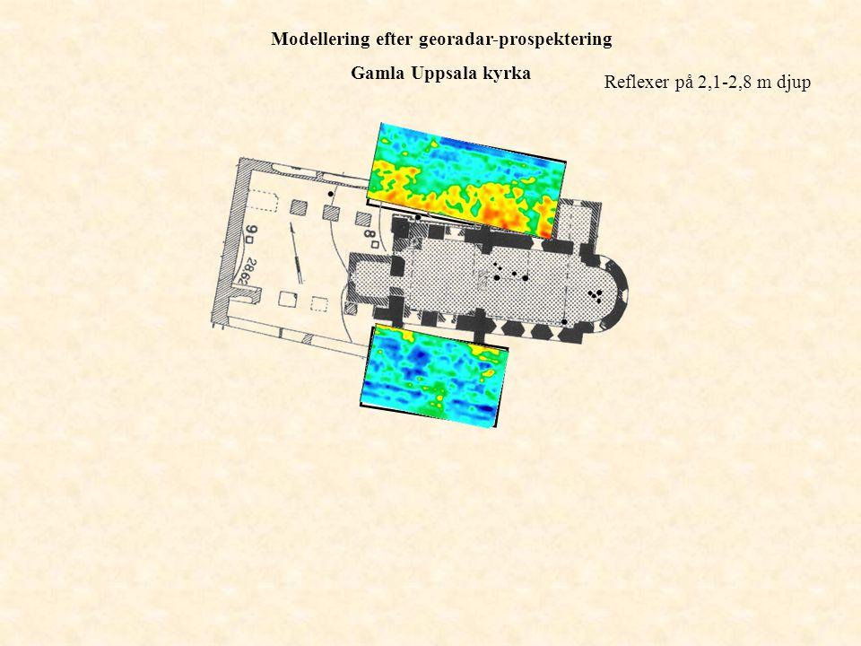 Reflexer på 2,1-2,8 m djup Modellering efter georadar-prospektering Gamla Uppsala kyrka