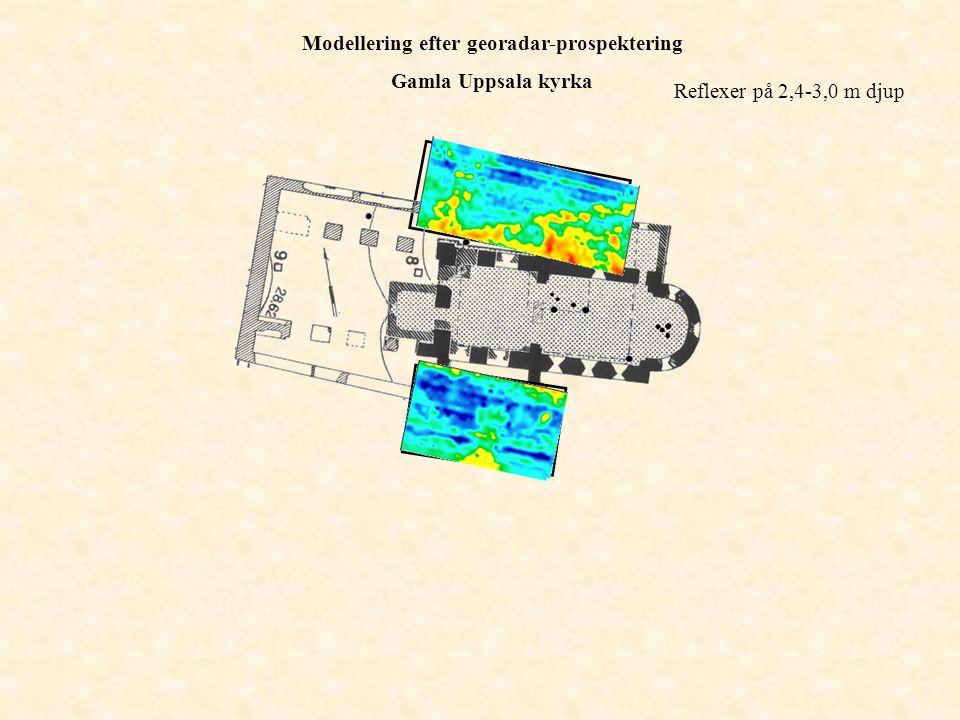 Reflexer på 2,4-3,0 m djup Modellering efter georadar-prospektering Gamla Uppsala kyrka