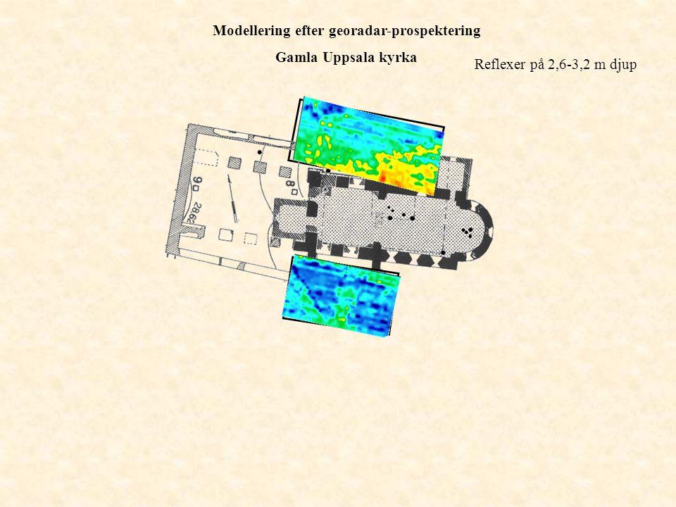 Reflexer på 2,6-3,2 m djup Modellering efter georadar-prospektering Gamla Uppsala kyrka
