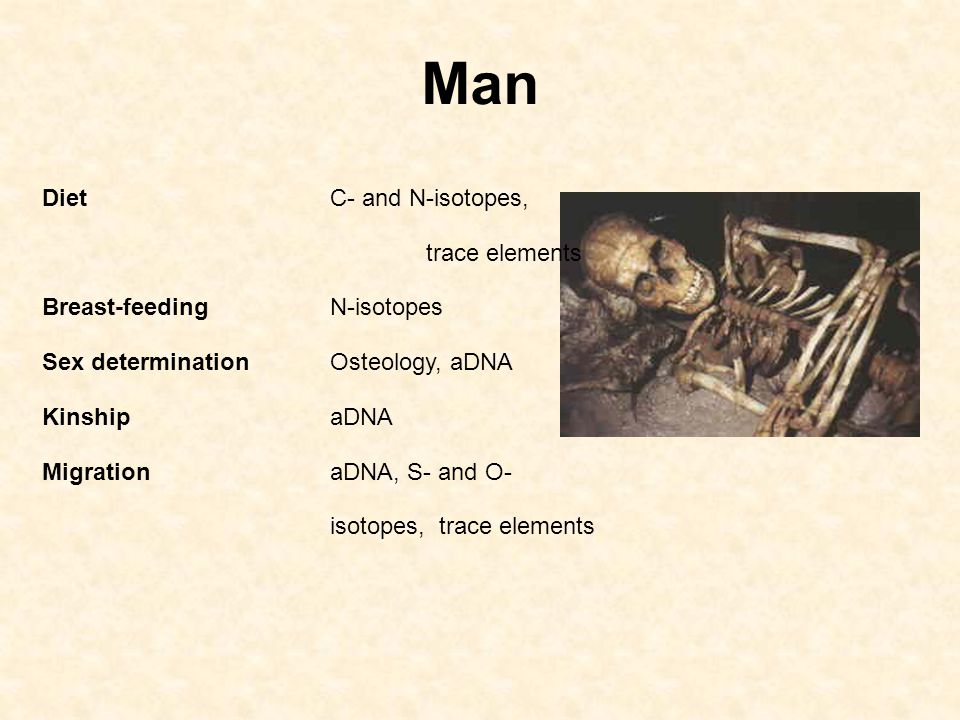 Man DietC- and N-isotopes, trace elements Breast-feedingN-isotopes Sex determinationOsteology, aDNA KinshipaDNA MigrationaDNA, S- and O- isotopes, trace elements