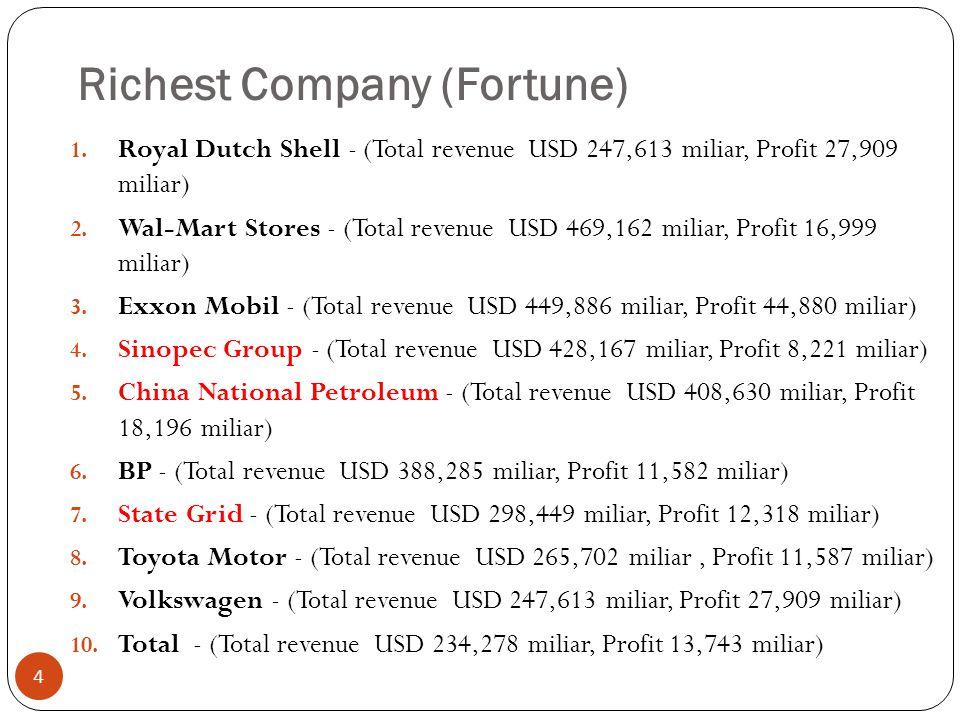 Richest Company (Fortune) 4 1.