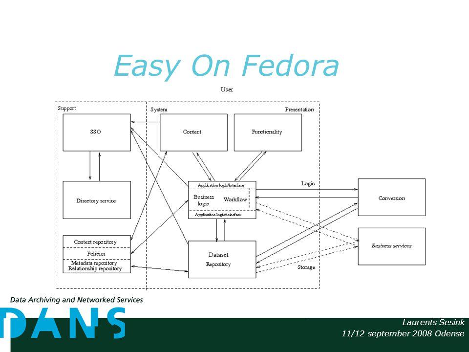 Laurents Sesink 11/12 september 2008 Odense Easy On Fedora