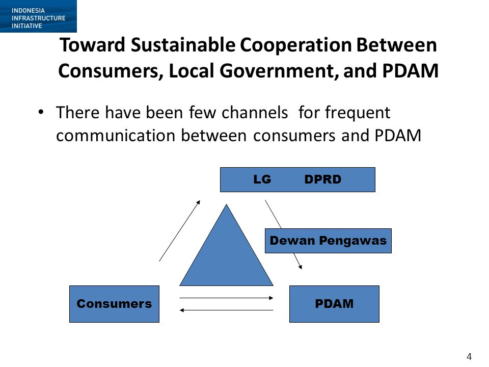 4 LG DPRD PDAMConsumers Dewan Pengawas Toward Sustainable Cooperation Between Consumers, Local Government, and PDAM There have been few channels for frequent communication between consumers and PDAM