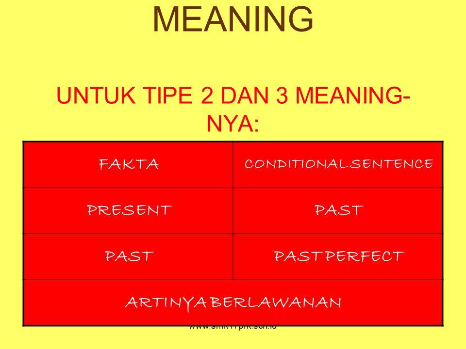 www.smk17prk.sch.id MEANING UNTUK TIPE 2 DAN 3 MEANING- NYA: FAKTA CONDITIONAL SENTENCE PRESENTPAST PAST PERFECT ARTINYA BERLAWANAN