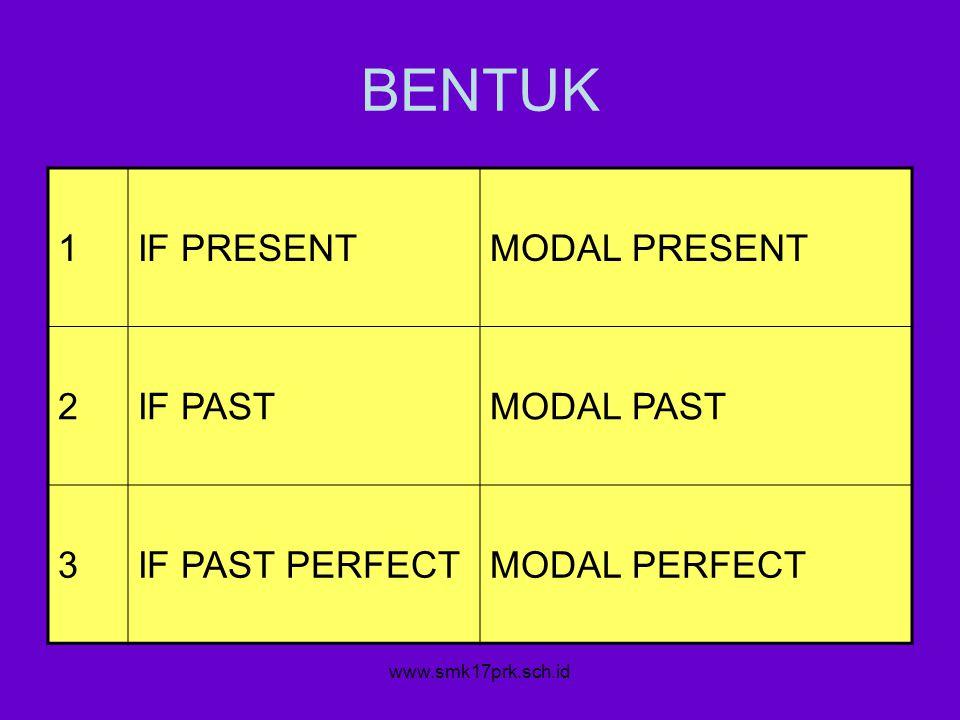 www.smk17prk.sch.id BENTUK 1IF PRESENTMODAL PRESENT 2IF PASTMODAL PAST 3IF PAST PERFECTMODAL PERFECT