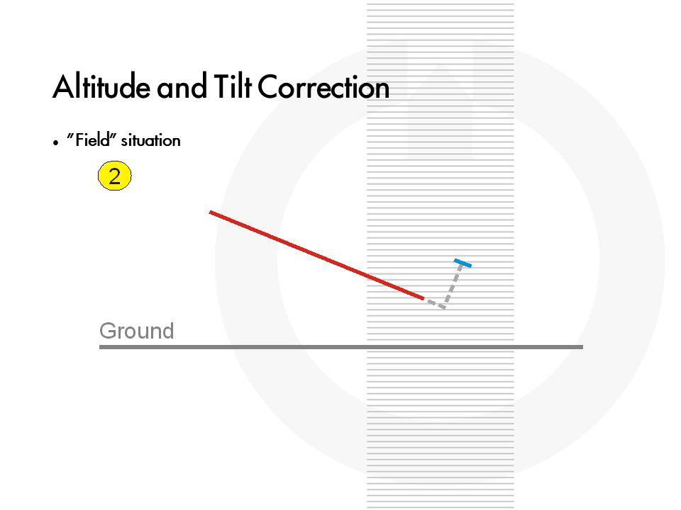 """Altitude and Tilt Correction """"Field"""" situation"""