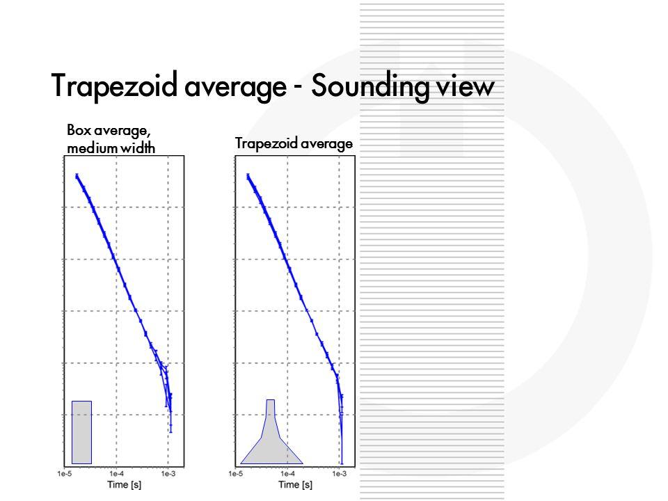 Trapezoid average - Sounding view Trapezoid average Box average, medium width