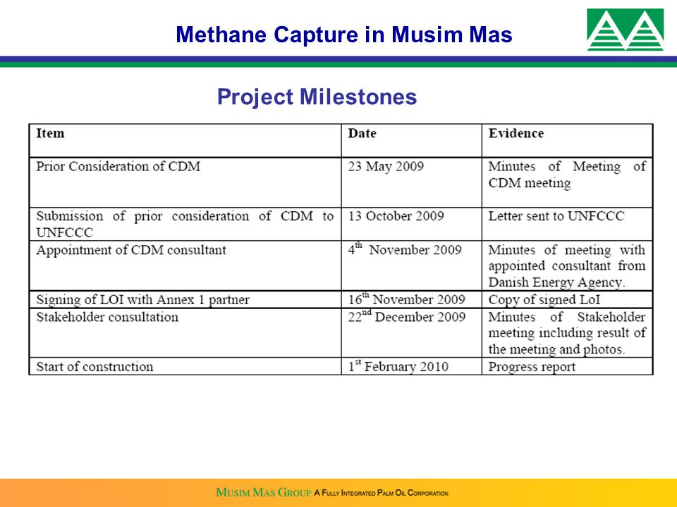Project Milestones Methane Capture in Musim Mas