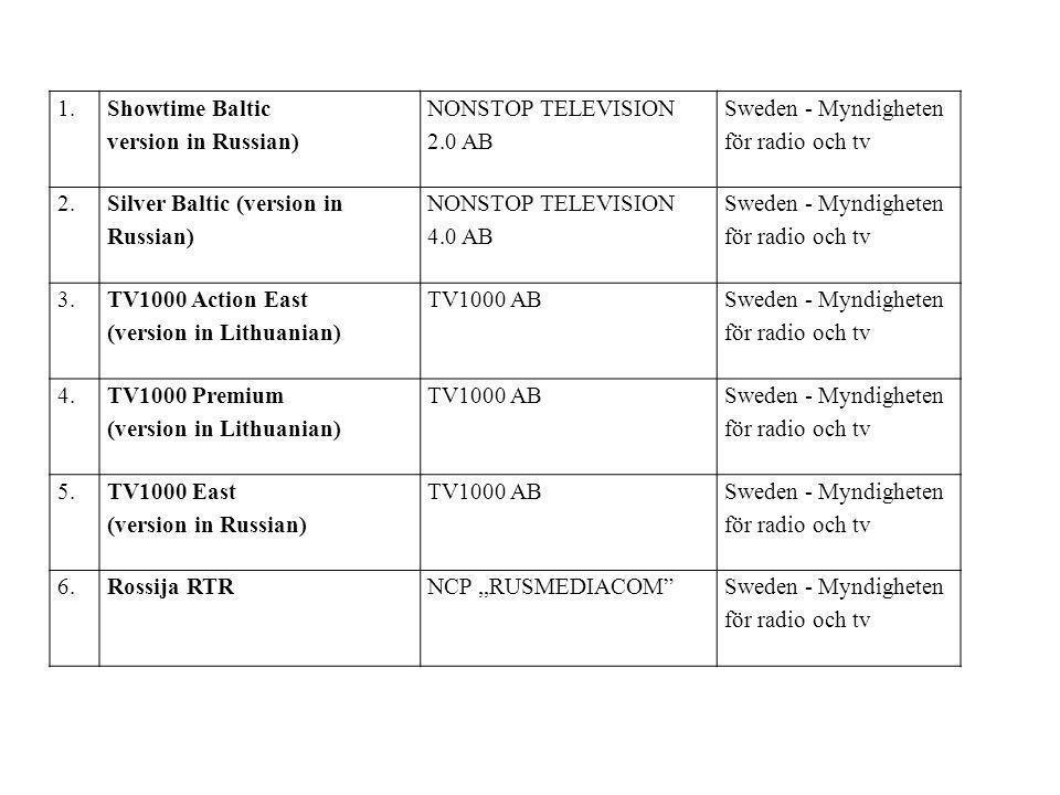 1. Showtime Baltic version in Russian) NONSTOP TELEVISION 2.0 AB Sweden - Myndigheten för radio och tv 2. Silver Baltic (version in Russian) NONSTOP T