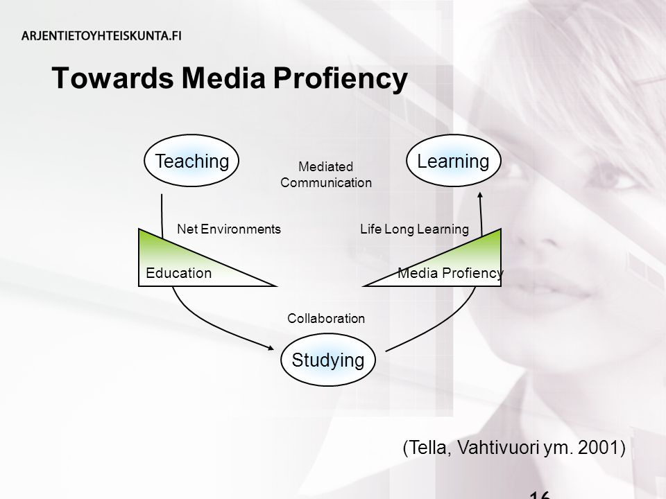 16 TVT Teaching Studying Learning EducationMedia Profiency Net Environments Collaboration Life Long Learning Mediated Communication (Tella, Vahtivuori ym.