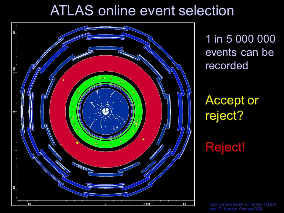 Szymon Gadomski, University of Bern and IFJ Kraków, October 2004 Accept or reject? Reject! ATLAS online event selection 1 in 5 000 000 events can be r