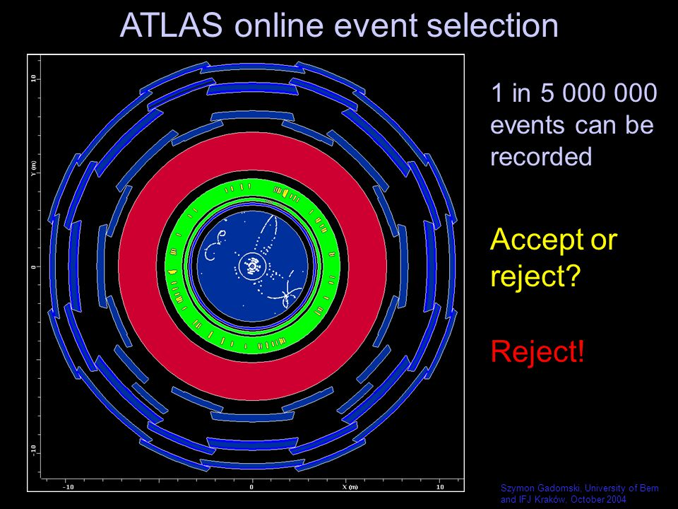 Szymon Gadomski, University of Bern and IFJ Kraków, October 2004 Accept or reject? ATLAS online event selection 1 in 5 000 000 events can be recorded