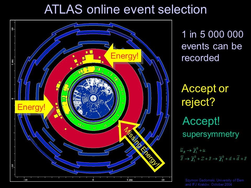 Szymon Gadomski, University of Bern and IFJ Kraków, October 2004 Accept or reject? Accept! ATLAS online event selection 1 in 5 000 000 events can be r
