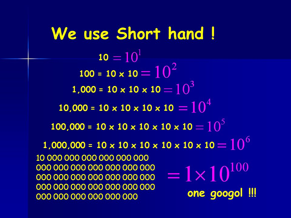 Try for Yourself: Change Standard Form to Scientific Notation (1) 0.000 07 (2) 0.000 45 (3) 0.003 4 (4) 0.