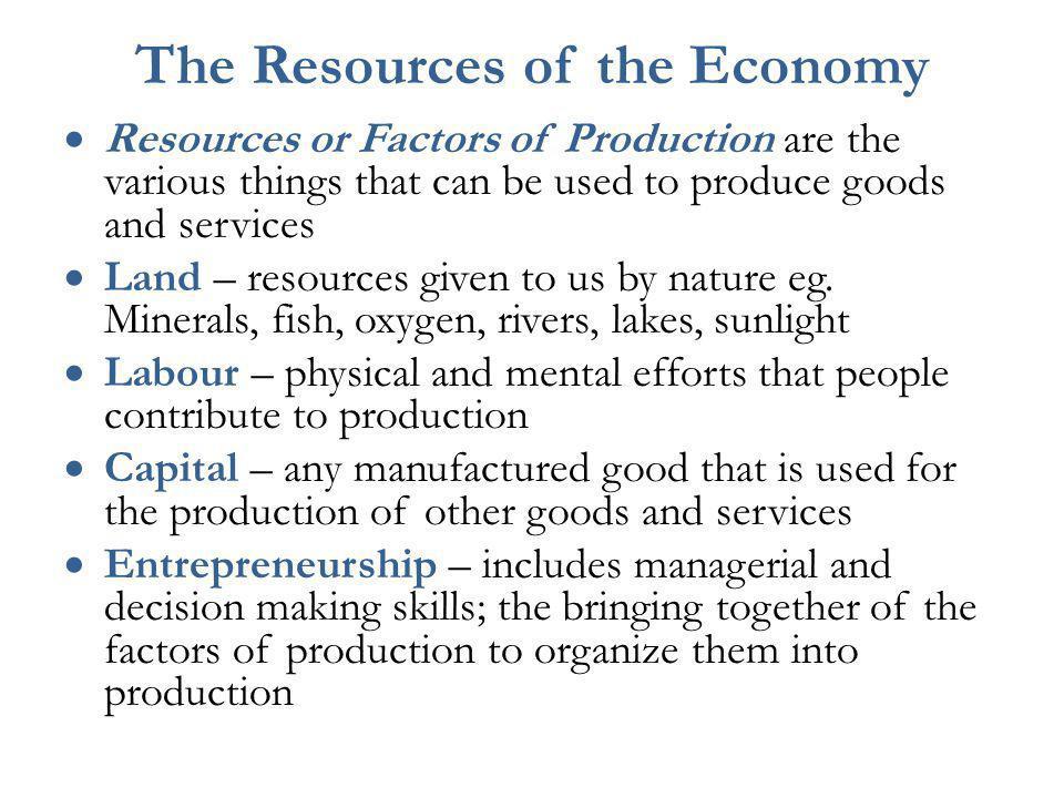 The Range of Economic Systems (b)