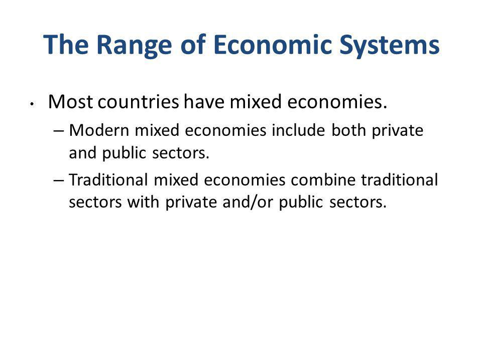 The Range of Economic Systems Most countries have mixed economies. – Modern mixed economies include both private and public sectors. – Traditional mix