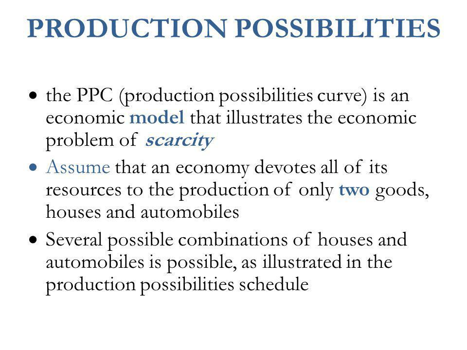 What to Produce. What goods/services should our society produce & how much.