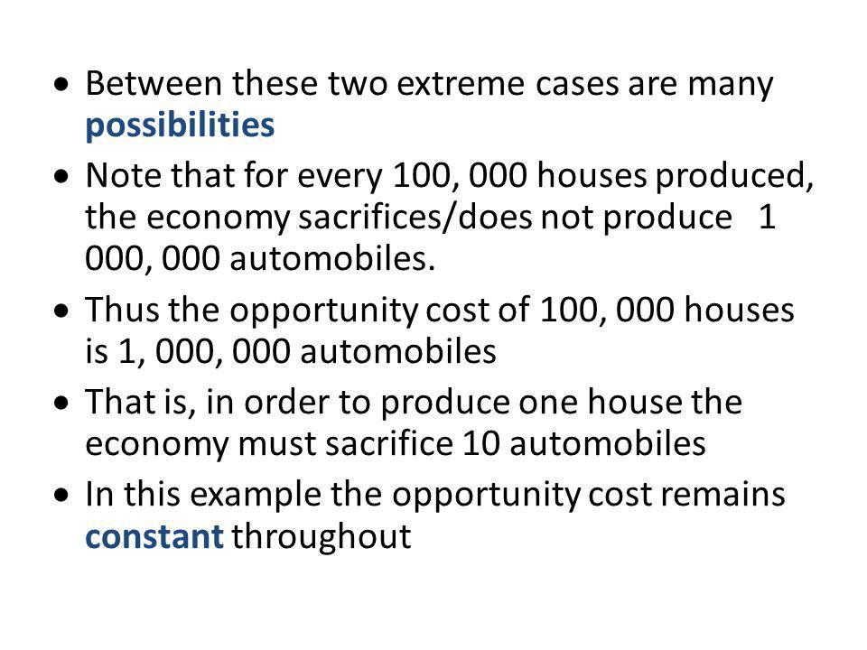  Between these two extreme cases are many possibilities  Note that for every 100, 000 houses produced, the economy sacrifices/does not produce 1 000