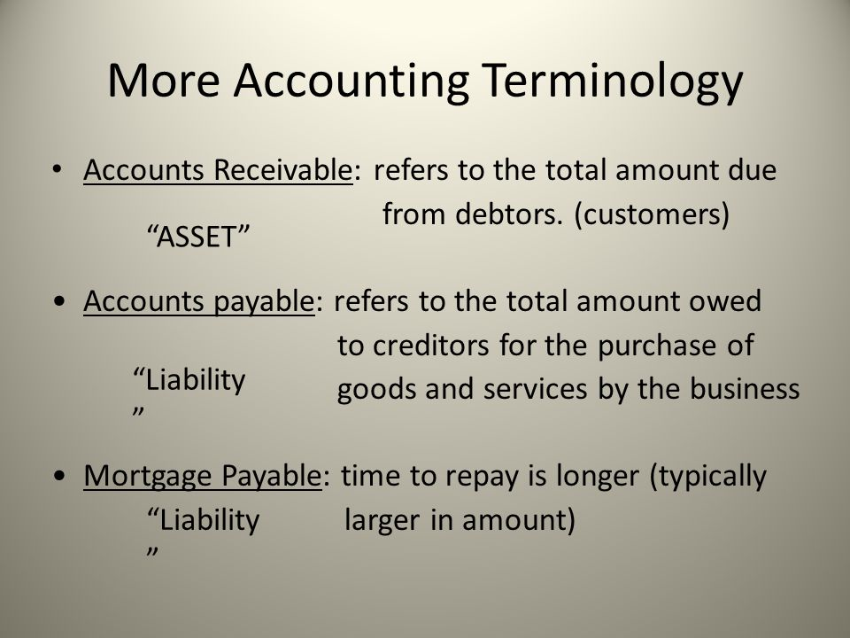 More Accounting Terminology Accounts Receivable: refers to the total amount due from debtors. (customers) Accounts payable: refers to the total amount