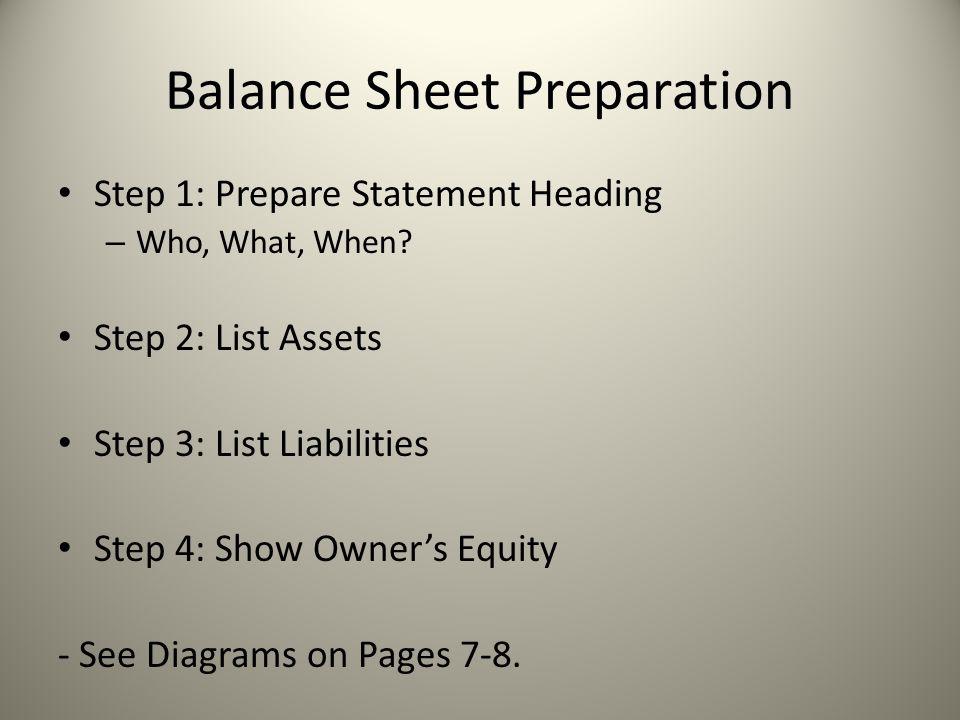 Balance Sheet Preparation Step 1: Prepare Statement Heading – Who, What, When.