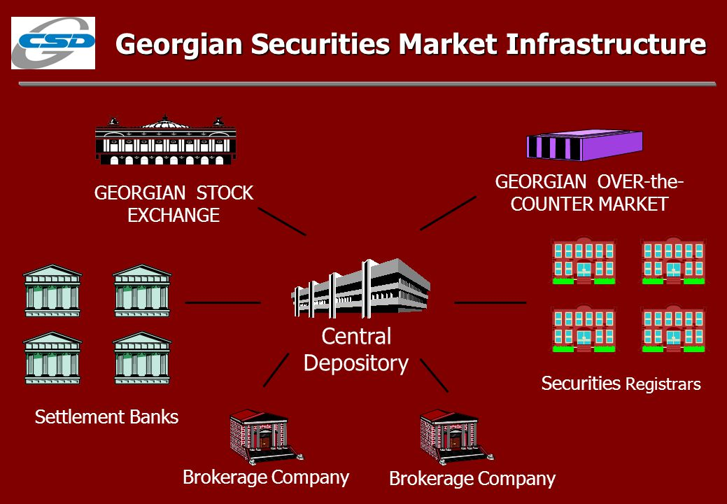 SECURITIES ACCOUNTING SYSTEM P R E S E N T A T I O N M O S C O W O C T O B E R 2 0 0 5 PECULIARITIES I N GEORGIA
