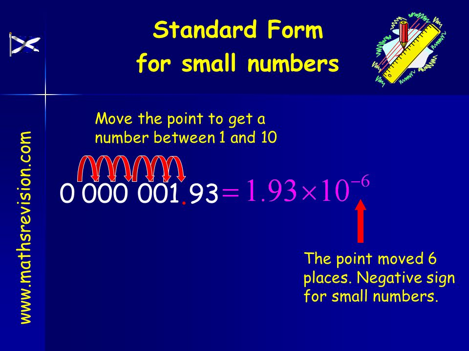 Standard Form for small numbers 0.000 001 93. The point moved 6 places.