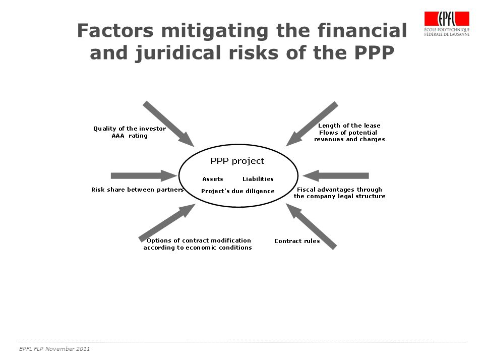 EPFL FLP November 2011 Factors mitigating the financial and juridical risks of the PPP