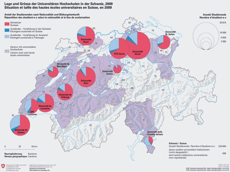 EPFL FLP November 2011