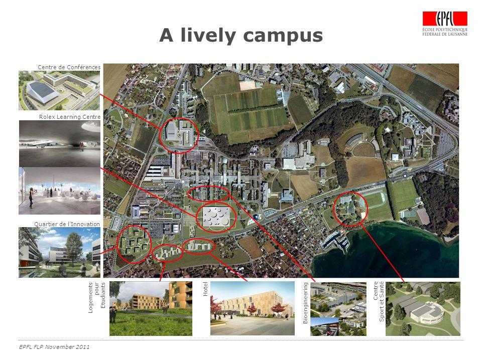 EPFL FLP November 2011 A lively campus Rolex Learning Centre Logements pour Etudiants Hotel Centre de Conférences Quartier de l'Innovation Centre Spor