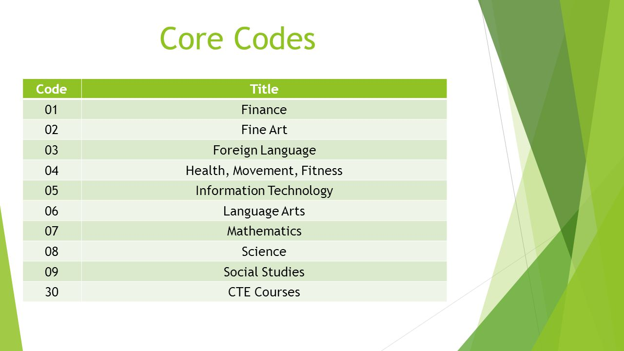 Core Codes CodeTitle 01Finance 02Fine Art 03Foreign Language 04Health, Movement, Fitness 05Information Technology 06Language Arts 07Mathematics 08Scie