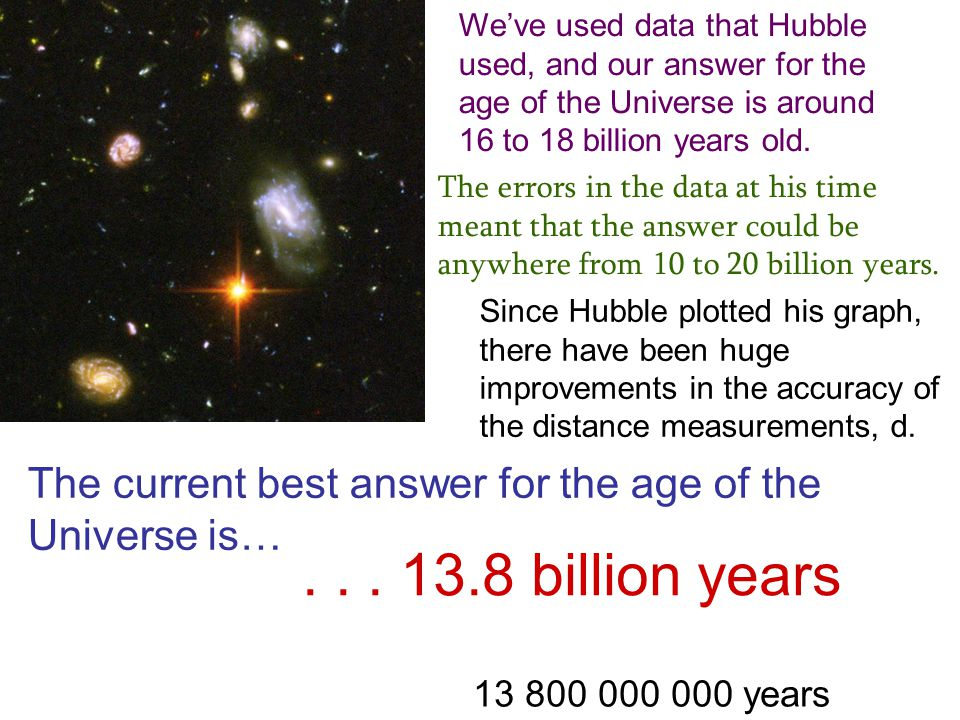 We've used data that Hubble used, and our answer for the age of the Universe is around 16 to 18 billion years old.
