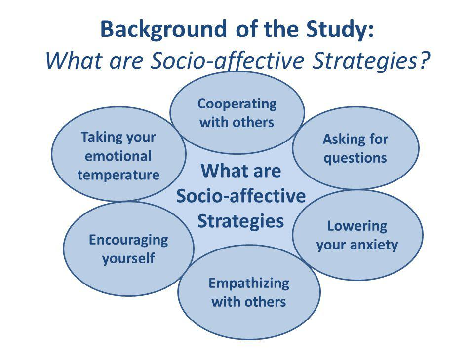 Background of the Study: What are Socio-affective Strategies? What are Socio-affective Strategies Cooperating with others Asking for questions Empathi