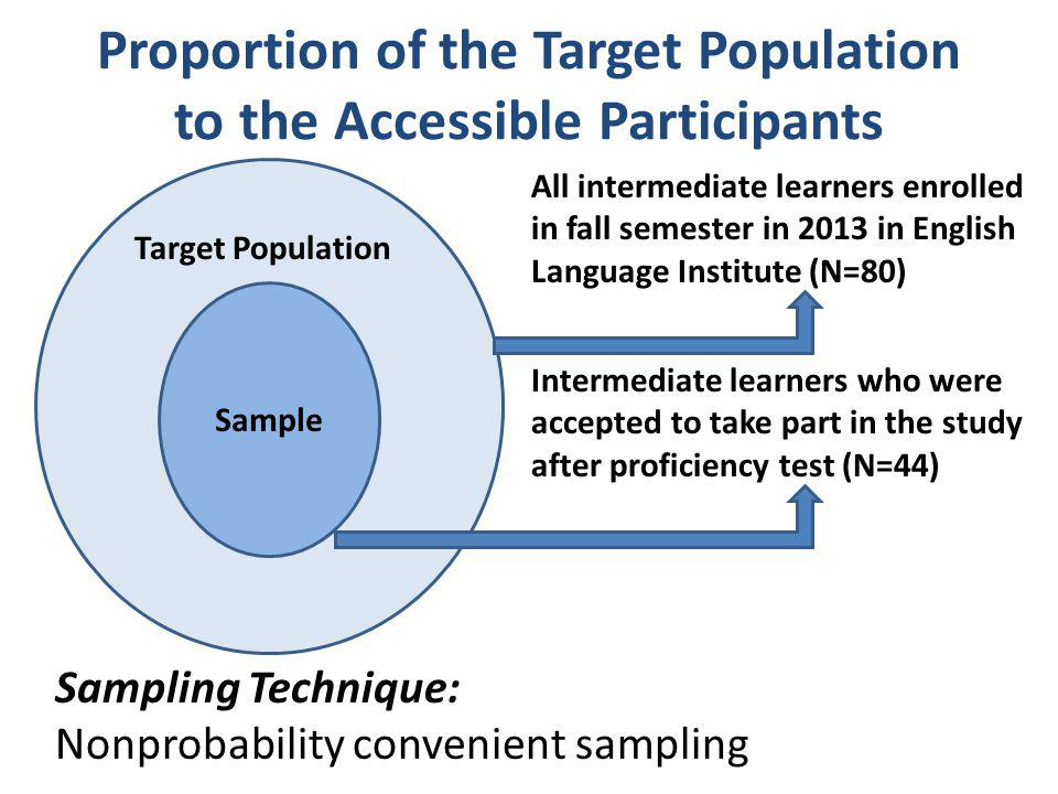 Proportion of the Target Population to the Accessible Participants t Sample Target Population All intermediate learners enrolled in fall semester in 2