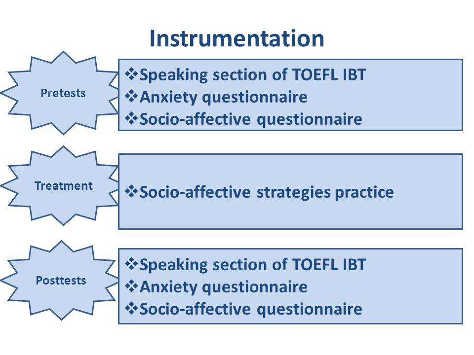 Instrumentation Pretests Treatment Posttests  Speaking section of TOEFL IBT  Anxiety questionnaire  Socio-affective questionnaire  Socio-affective